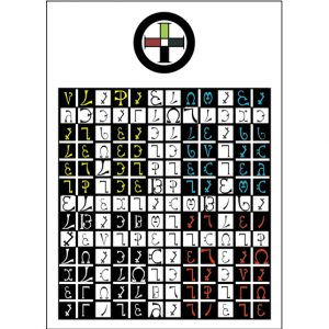 Enochian Watchower Tablet of Earth
