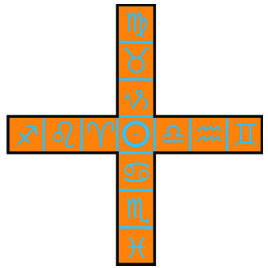 Golden Dawn Solar Greek Cross of 13 Squares
