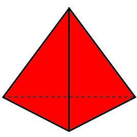 Golden Dawn Tetrahedron of Fire