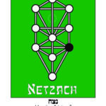 Golden Dawn: Netzach Card