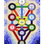 Golden Dawn Tree of Life